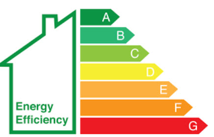 MINIMUM ENERGY EFFICIENCY STANDARDS on Buy to Lets & HMOS